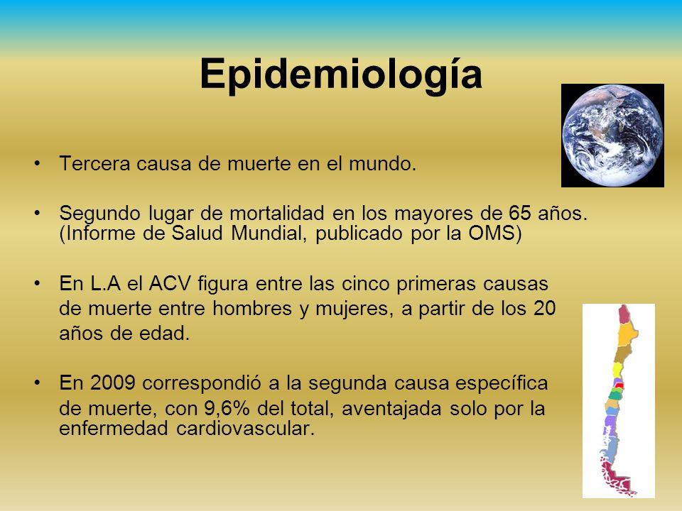 Epidemiología Tercera causa de muerte en el mundo.