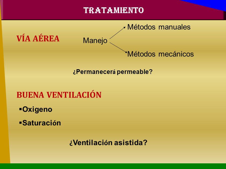 ¿Permanecerá permeable ¿Ventilación asistida