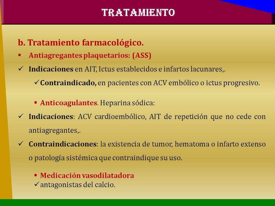 TRATAMIENTO b. Tratamiento farmacológico.
