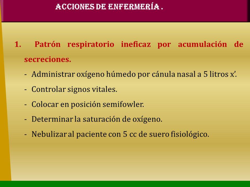 ACCIONES DE ENFERMERÍA .