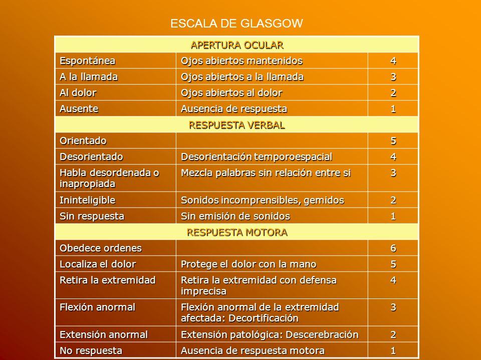 ESCALA DE GLASGOW APERTURA OCULAR Espontánea Ojos abiertos mantenidos