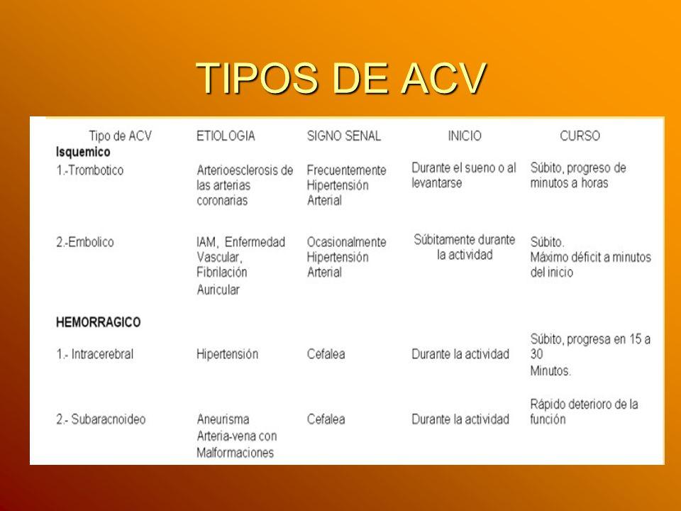 TIPOS DE ACV