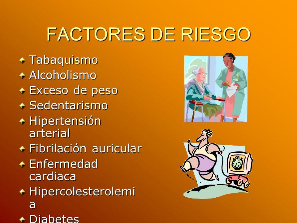FACTORES DE RIESGO Tabaquismo Alcoholismo Exceso de peso Sedentarismo