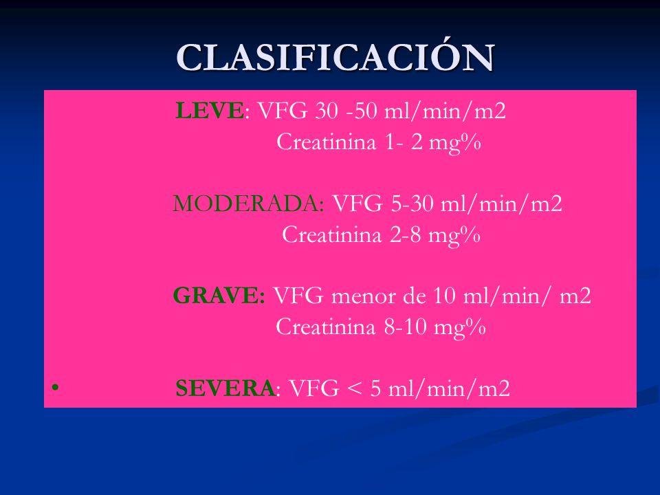 CLASIFICACIÓN LEVE: VFG 30 -50 ml/min/m2 Creatinina 1- 2 mg%