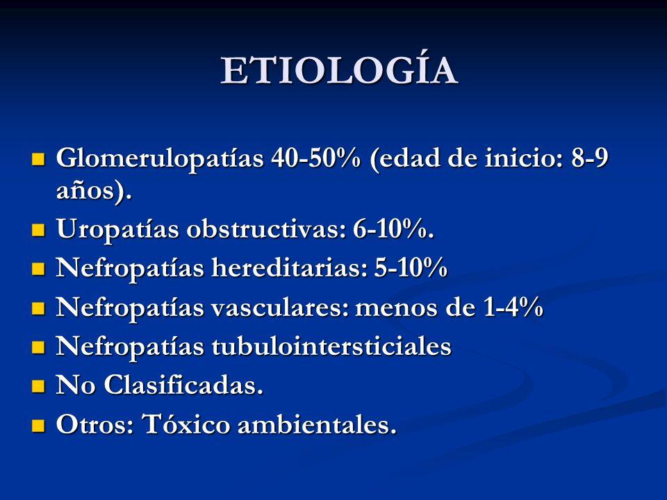 ETIOLOGÍA Glomerulopatías 40-50% (edad de inicio: 8-9 años).