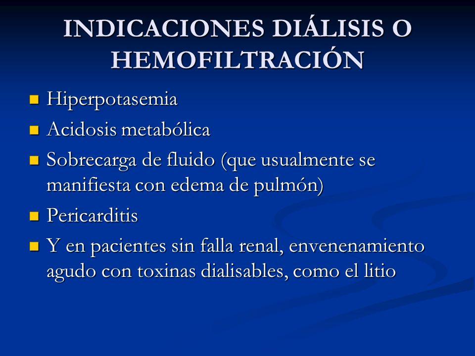 INDICACIONES DIÁLISIS O HEMOFILTRACIÓN