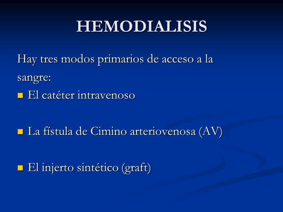 HEMODIALISIS Hay tres modos primarios de acceso a la sangre: