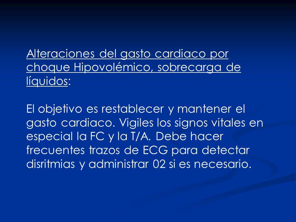 Alteraciones del gasto cardiaco por choque Hipovolémico, sobrecarga de líquidos: