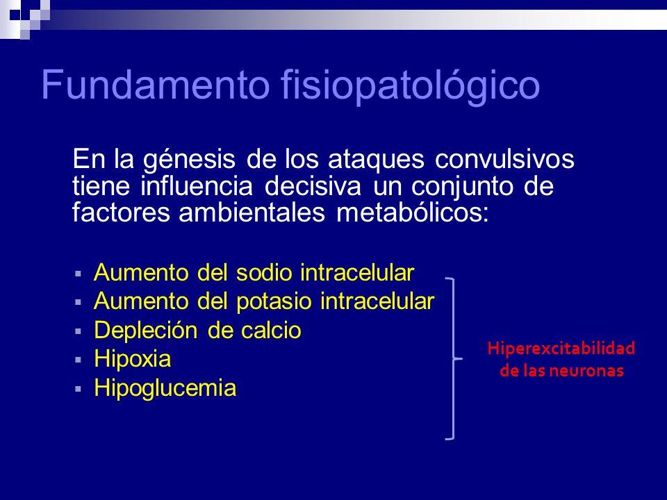 Fundamento fisiopatológico