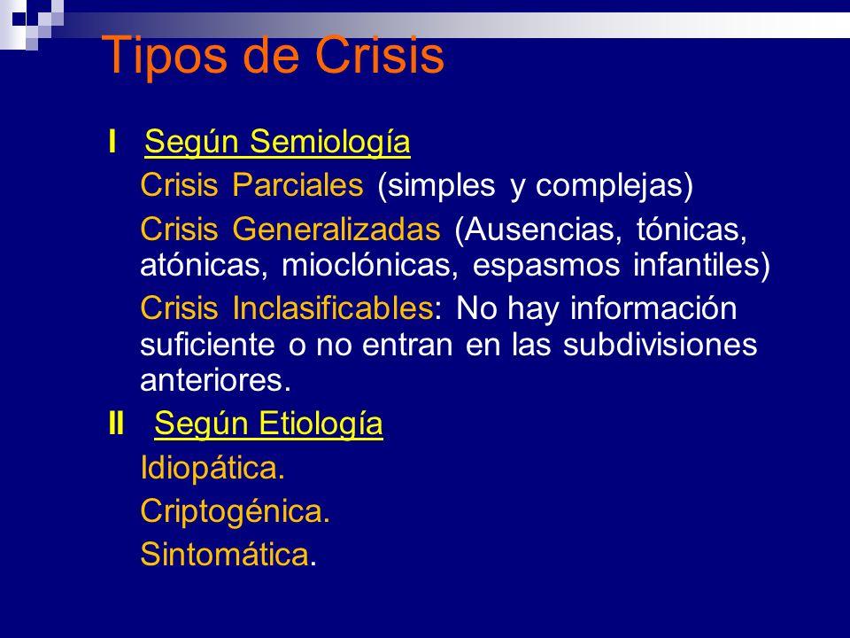 Tipos de Crisis I Según Semiología