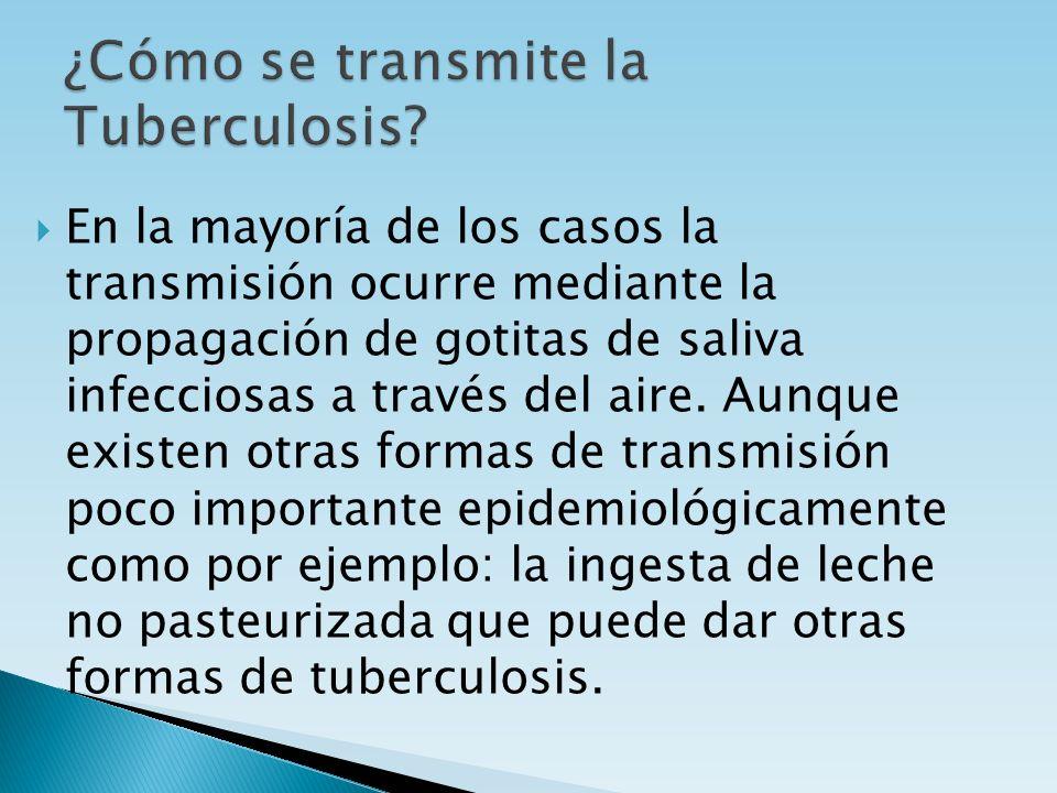 ¿Cómo se transmite la Tuberculosis