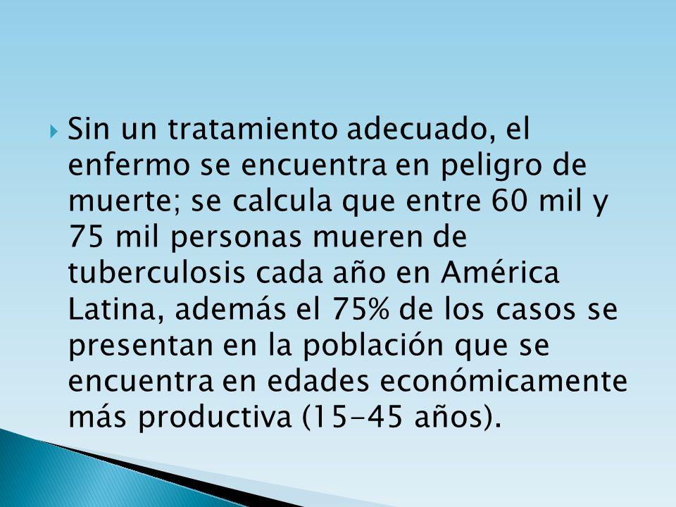 Sin un tratamiento adecuado, el enfermo se encuentra en peligro de muerte; se calcula que entre 60 mil y 75 mil personas mueren de tuberculosis cada año en América Latina, además el 75% de los casos se presentan en la población que se encuentra en edades económicamente más productiva (15-45 años).