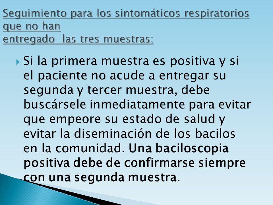 Seguimiento para los sintomáticos respiratorios que no han entregado las tres muestras: