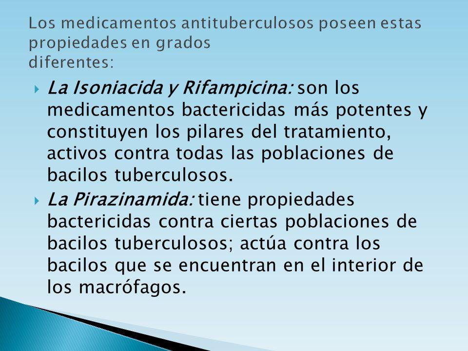 Los medicamentos antituberculosos poseen estas propiedades en grados diferentes: