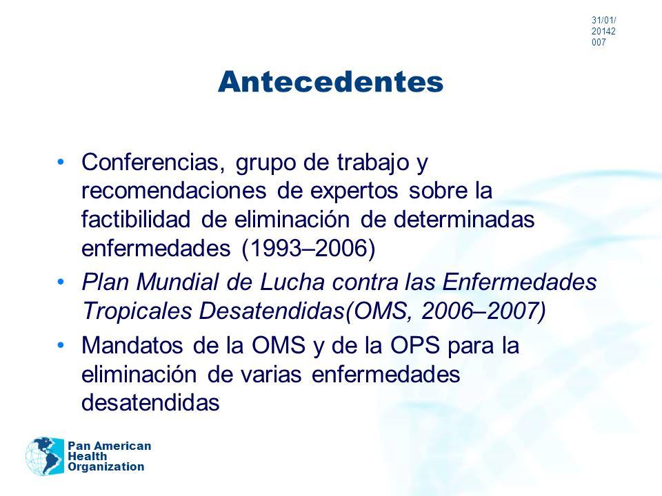 24/03/201724/03/20172007 Antecedentes.