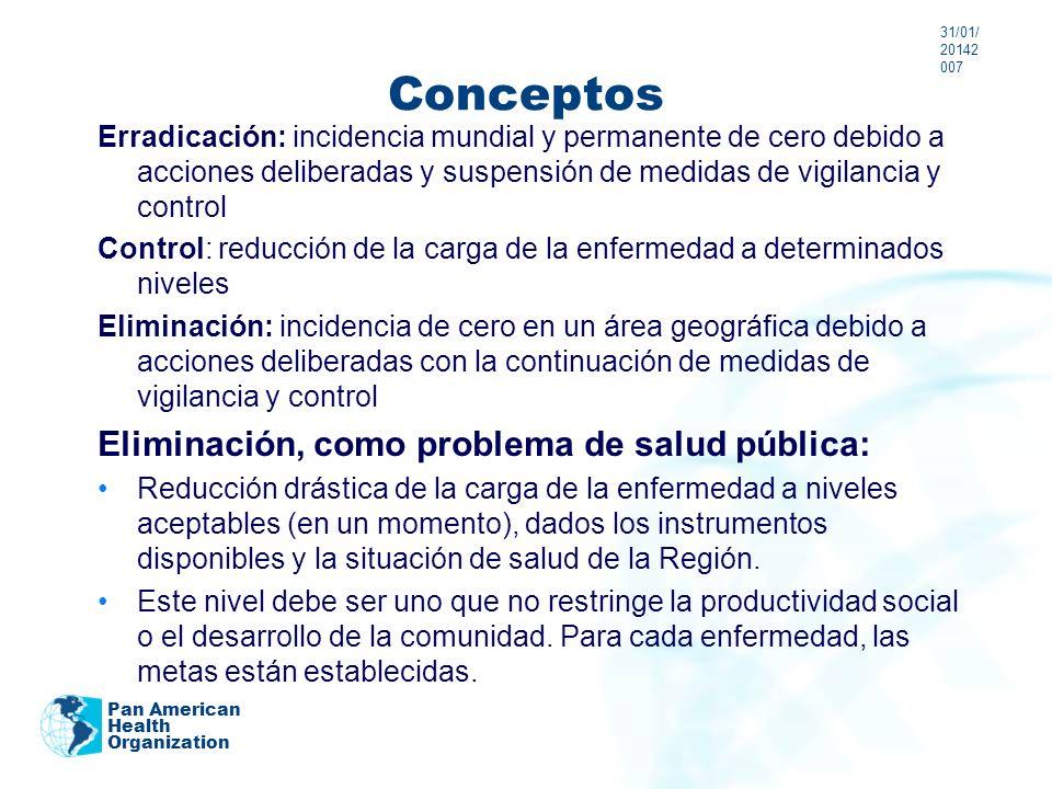 Conceptos Eliminación, como problema de salud pública: