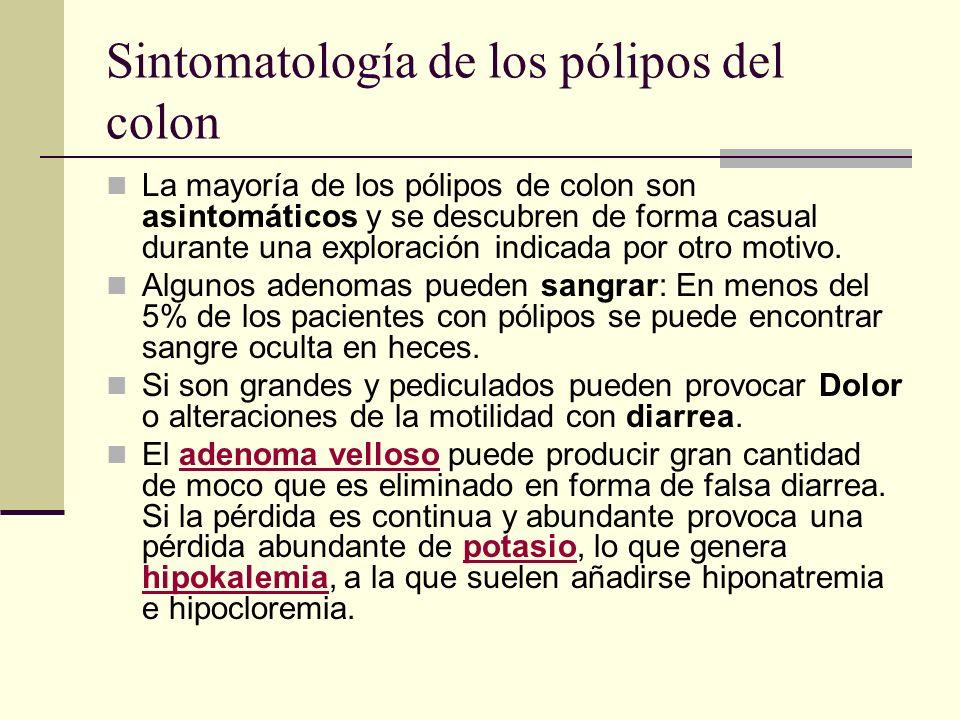 Sintomatología de los pólipos del colon