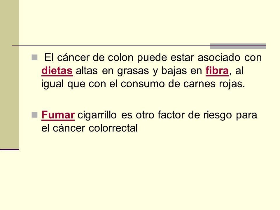 El cáncer de colon puede estar asociado con dietas altas en grasas y bajas en fibra, al igual que con el consumo de carnes rojas.