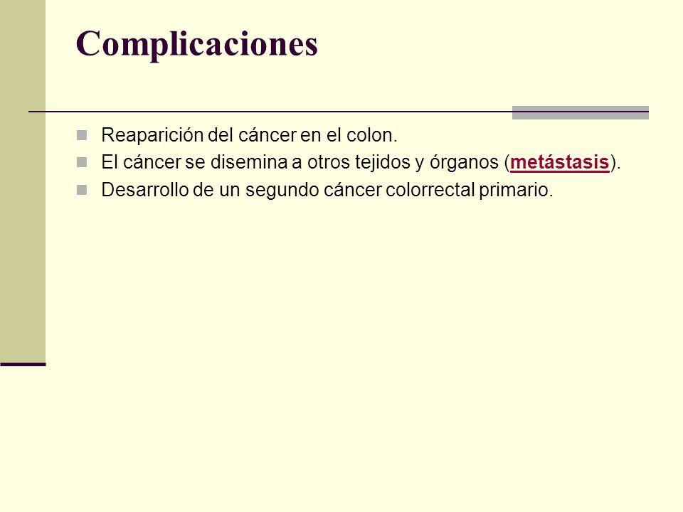 Complicaciones Reaparición del cáncer en el colon.