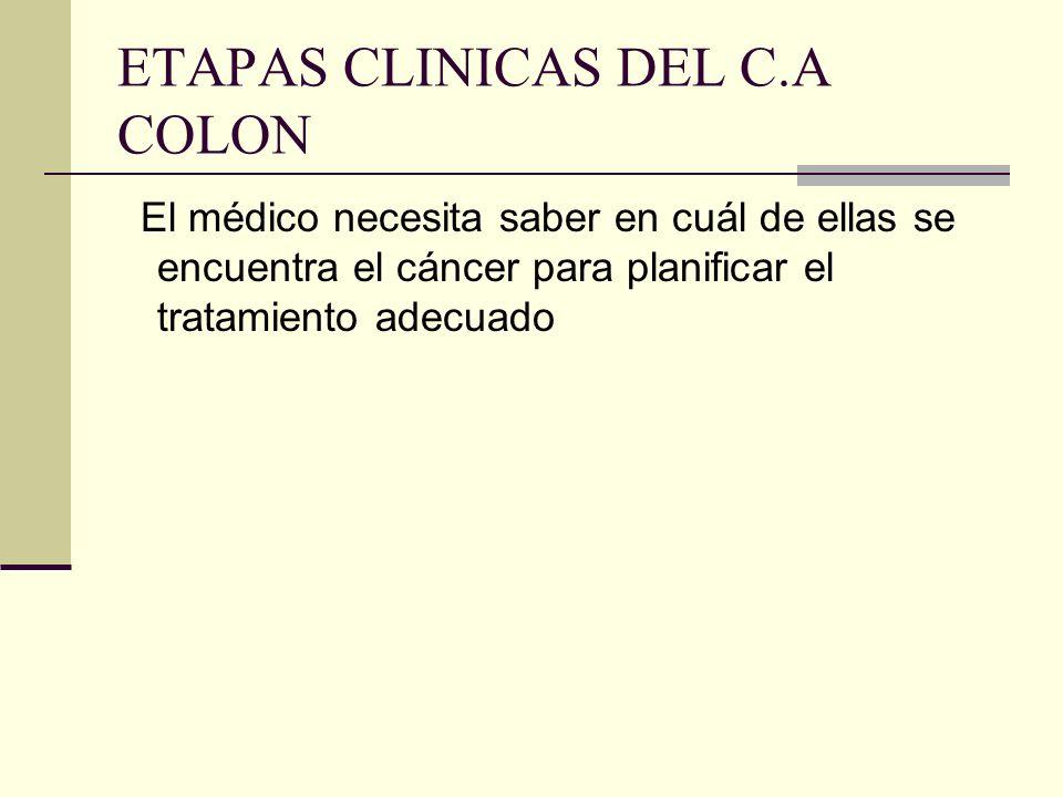 ETAPAS CLINICAS DEL C.A COLON