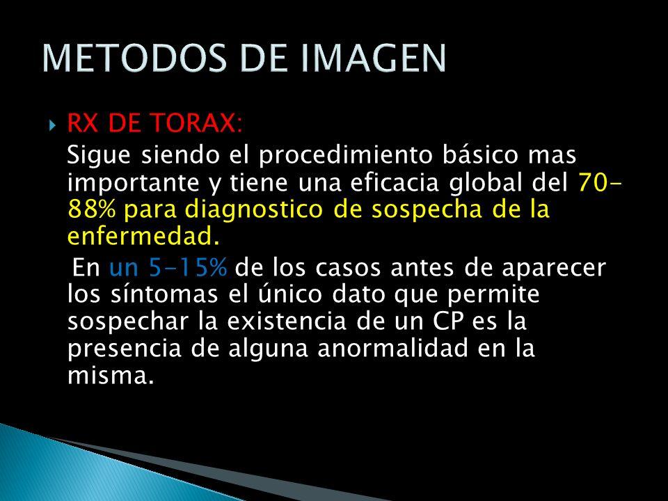 METODOS DE IMAGEN RX DE TORAX: