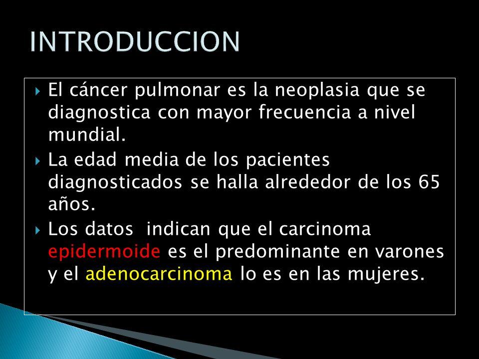 INTRODUCCION El cáncer pulmonar es la neoplasia que se diagnostica con mayor frecuencia a nivel mundial.