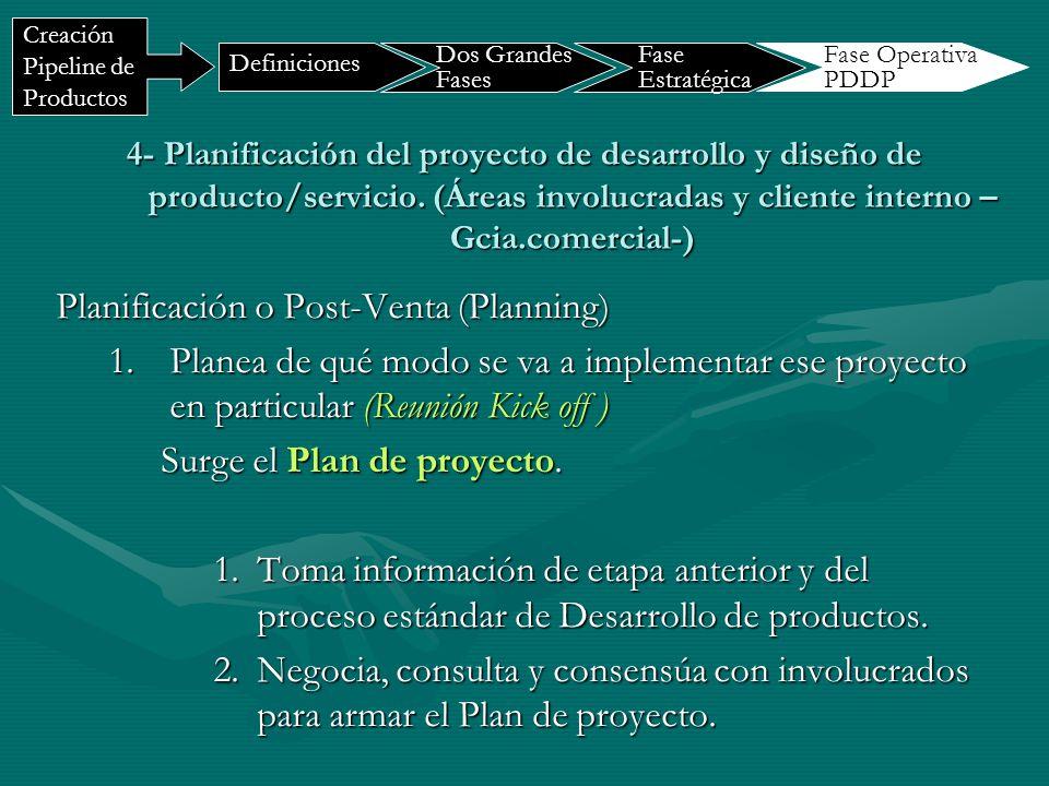 Planificación o Post-Venta (Planning)