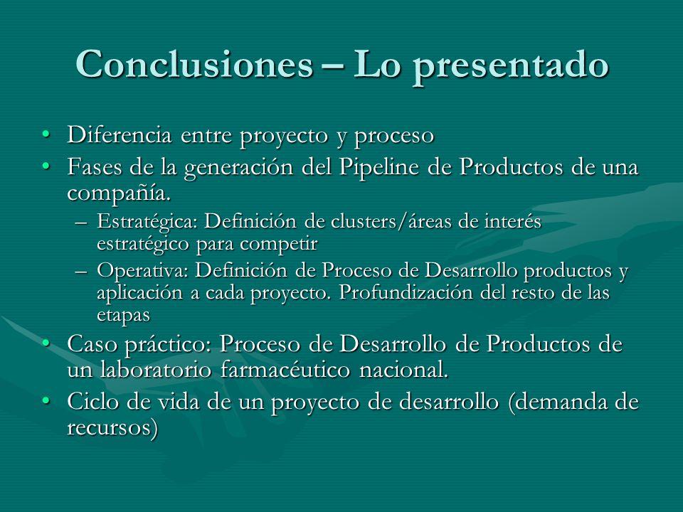 Conclusiones – Lo presentado