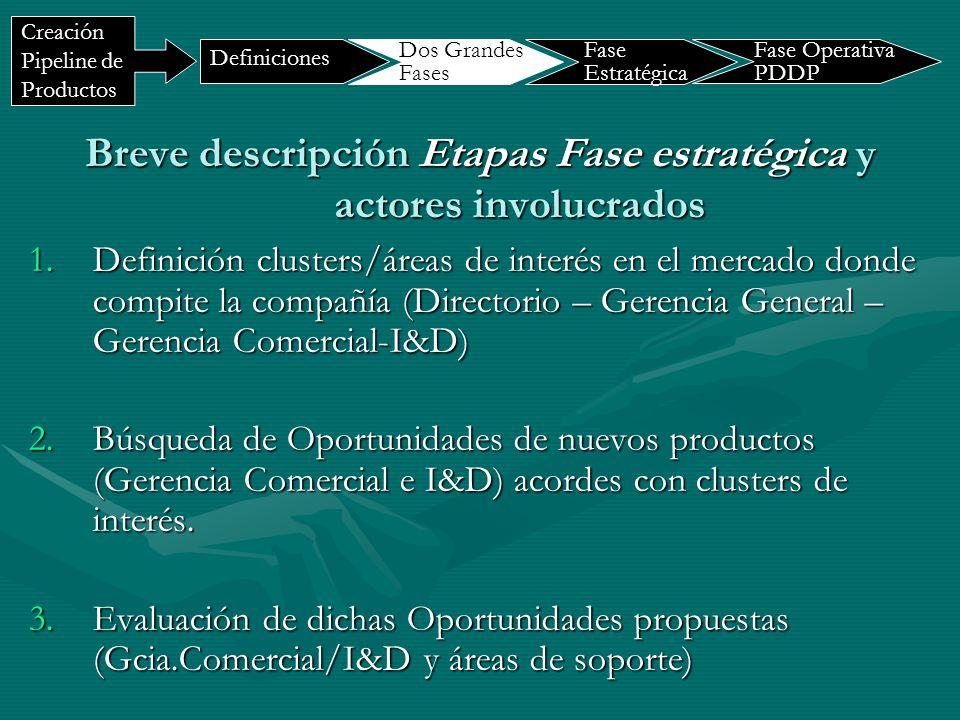 Breve descripción Etapas Fase estratégica y actores involucrados