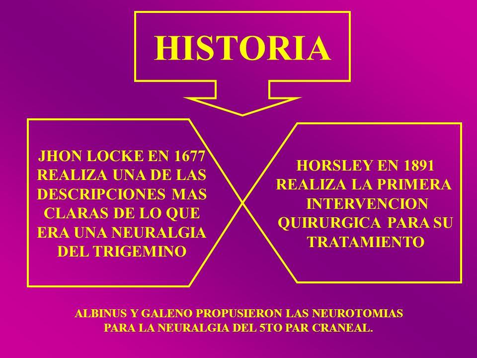 HISTORIA JHON LOCKE EN 1677 HORSLEY EN 1891 REALIZA UNA DE LAS