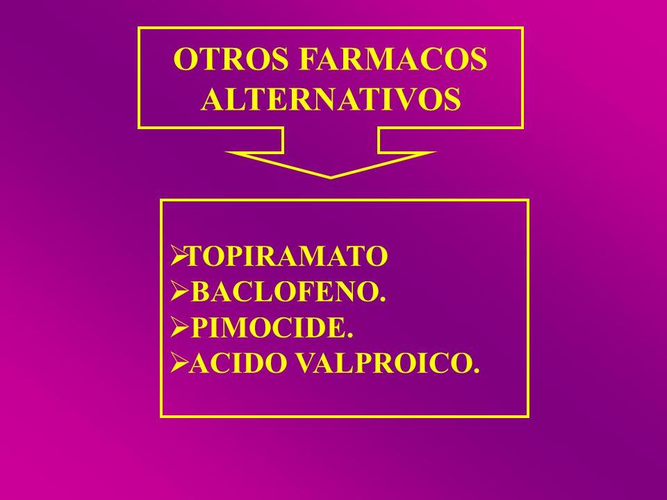OTROS FARMACOS ALTERNATIVOS
