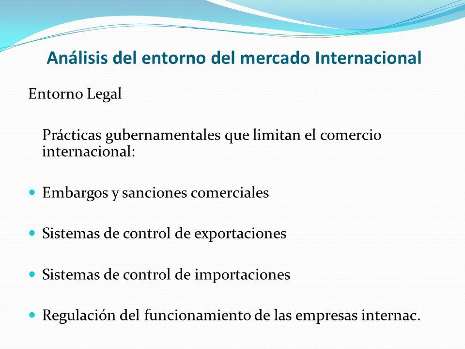 Análisis del entorno del mercado Internacional