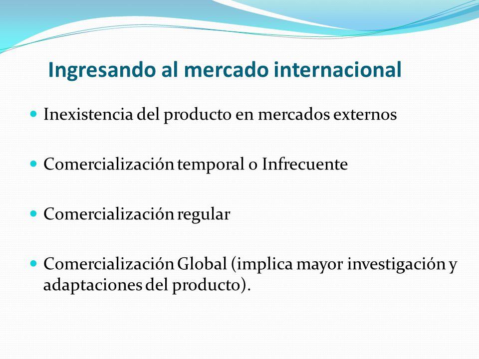 Ingresando al mercado internacional
