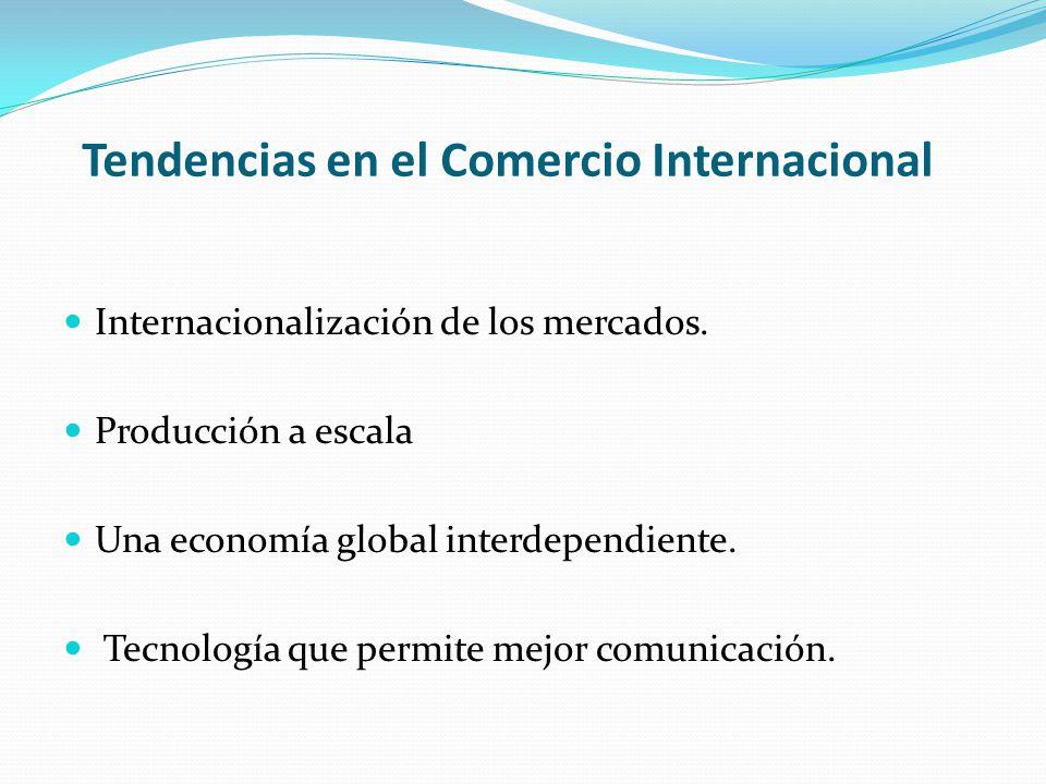 Tendencias en el Comercio Internacional