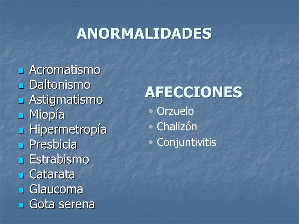 ANORMALIDADES AFECCIONES Acromatismo Daltonismo Astigmatismo Miopía