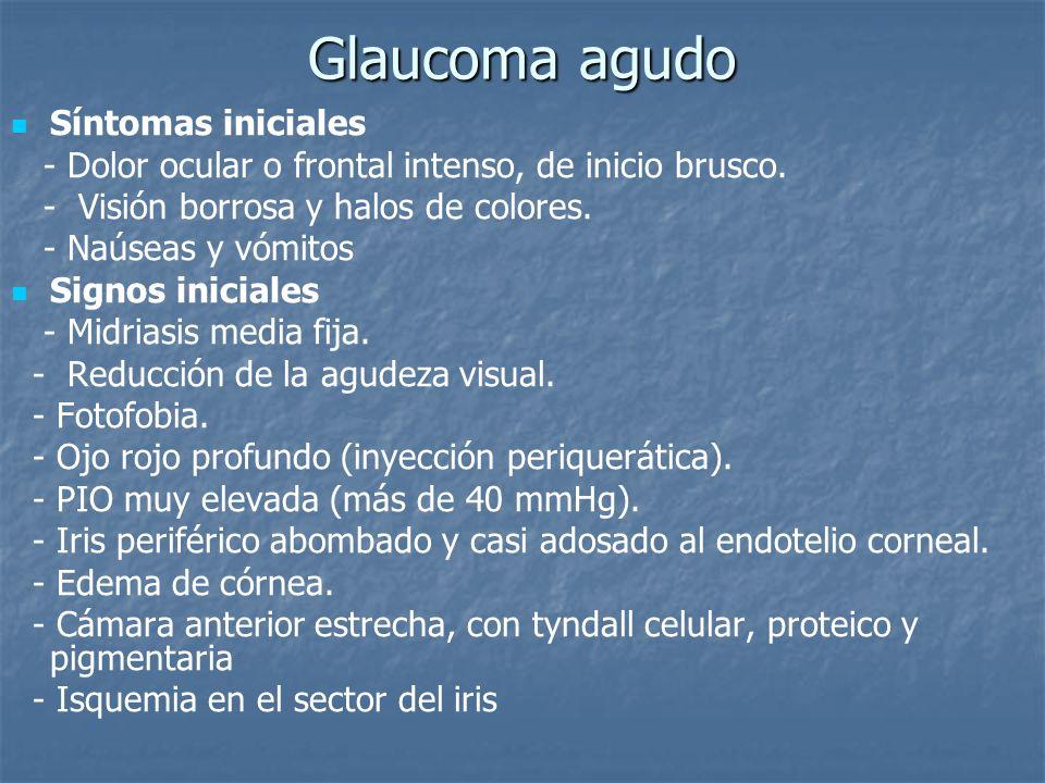 Glaucoma agudo Síntomas iniciales