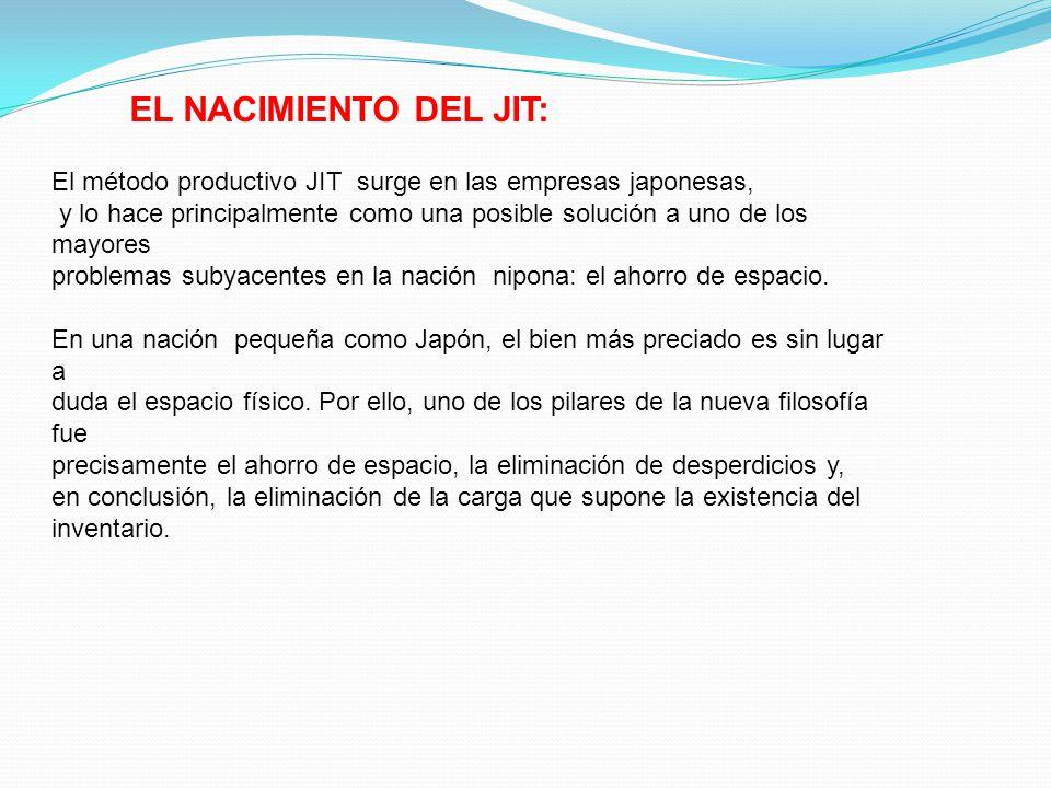 EL NACIMIENTO DEL JIT: El método productivo JIT surge en las empresas japonesas,