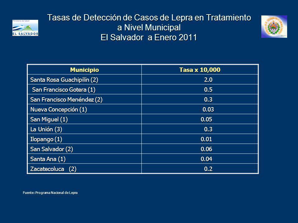 Tasas de Detección de Casos de Lepra en Tratamiento a Nivel Municipal El Salvador a Enero 2011
