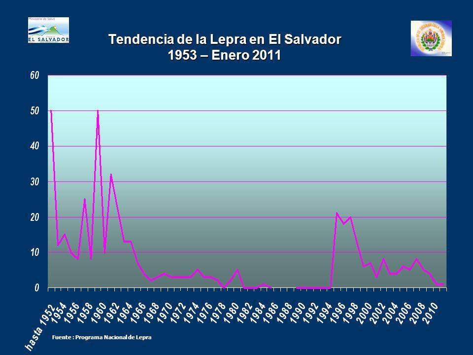 Tendencia de la Lepra en El Salvador 1953 – Enero 2011