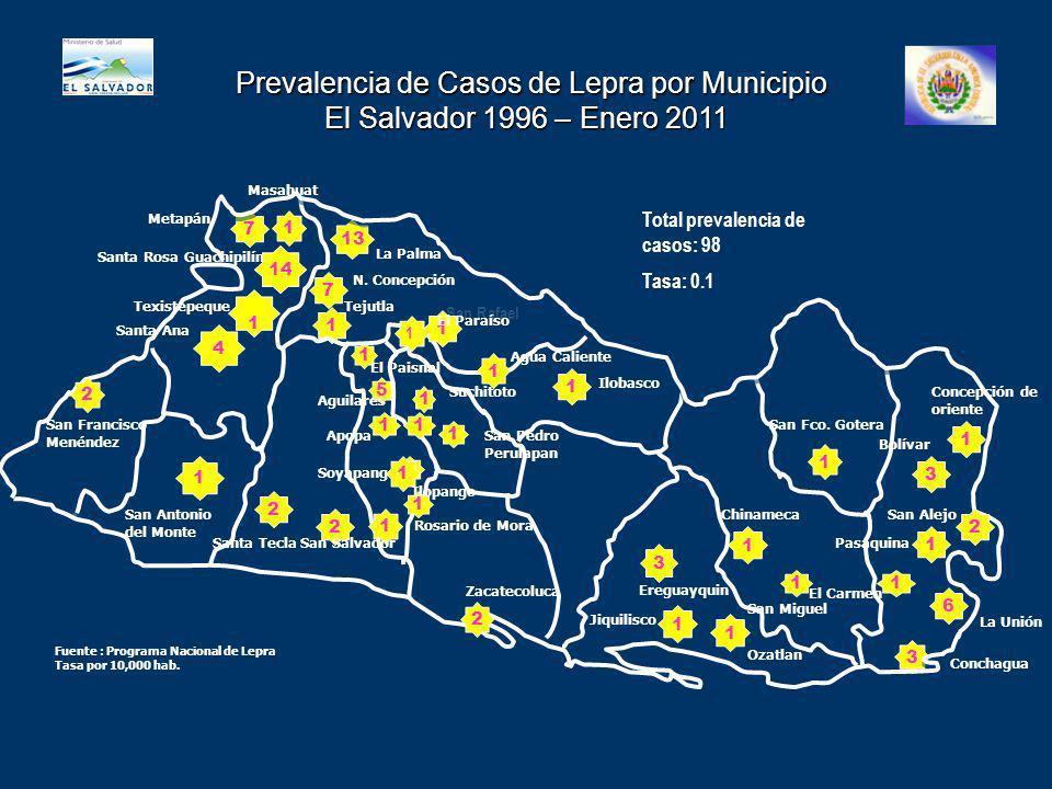 Prevalencia de Casos de Lepra por Municipio El Salvador 1996 – Enero 2011