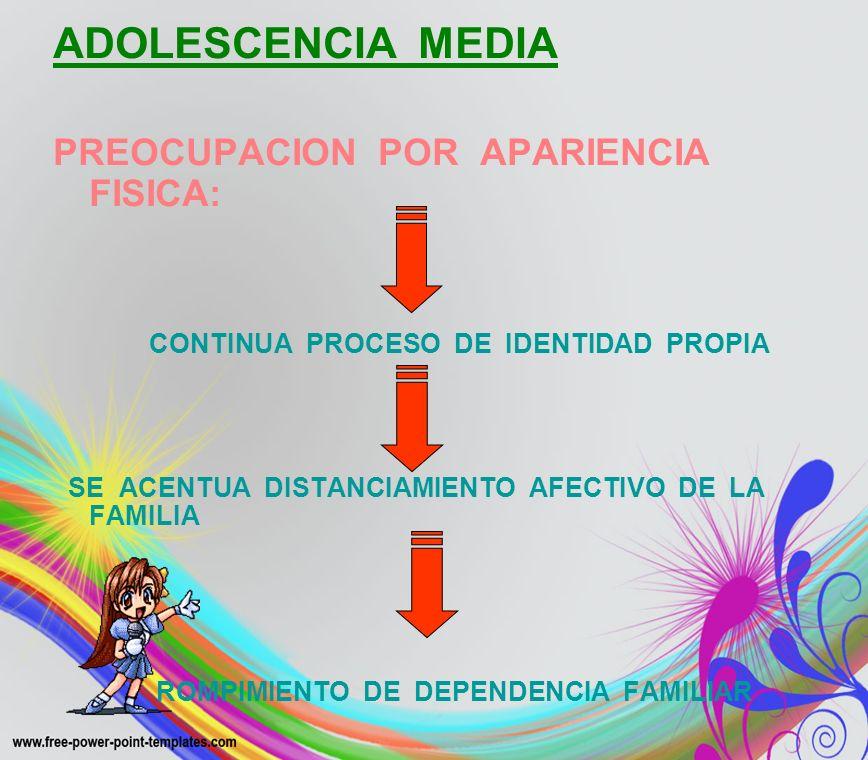 ADOLESCENCIA MEDIA PREOCUPACION POR APARIENCIA FISICA:
