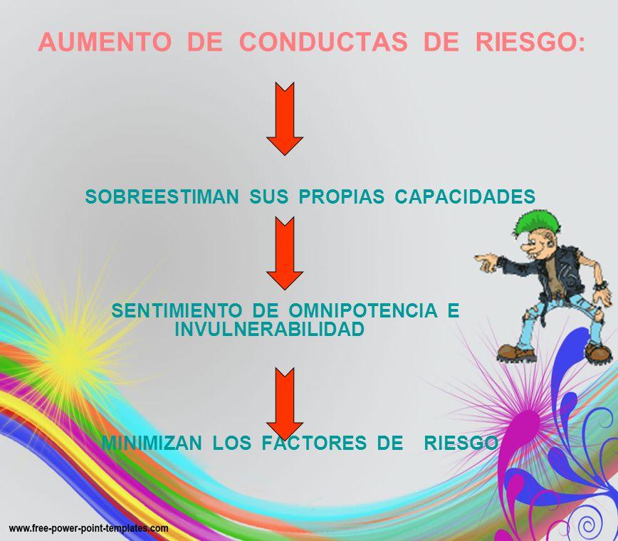 AUMENTO DE CONDUCTAS DE RIESGO: