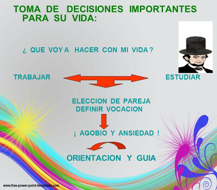TOMA DE DECISIONES IMPORTANTES PARA SU VIDA: