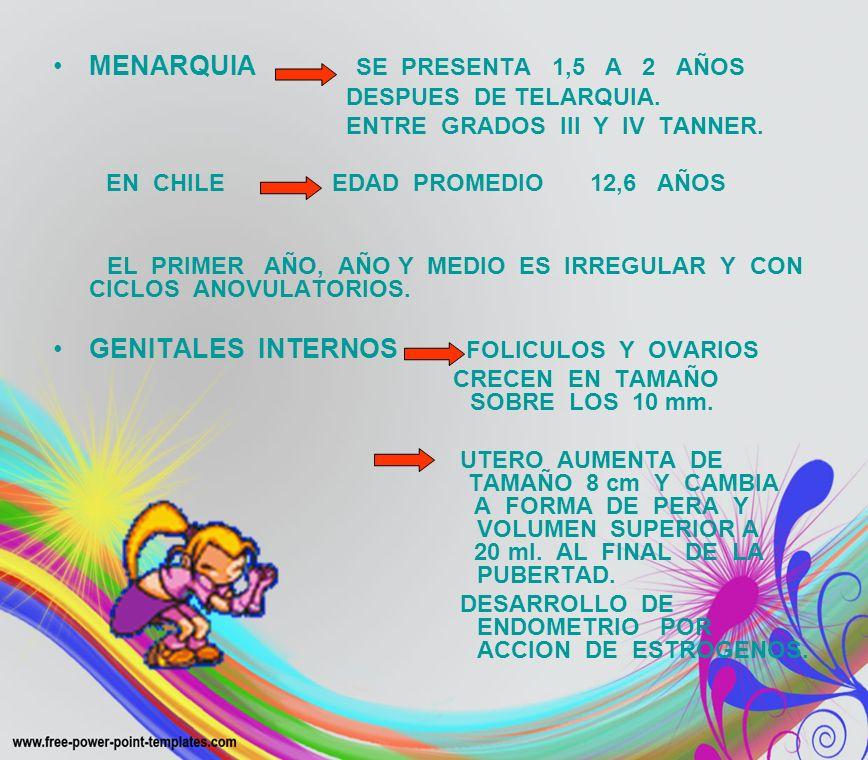 MENARQUIA SE PRESENTA 1,5 A 2 AÑOS