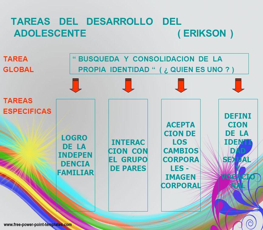 TAREAS DEL DESARROLLO DEL ADOLESCENTE ( ERIKSON )
