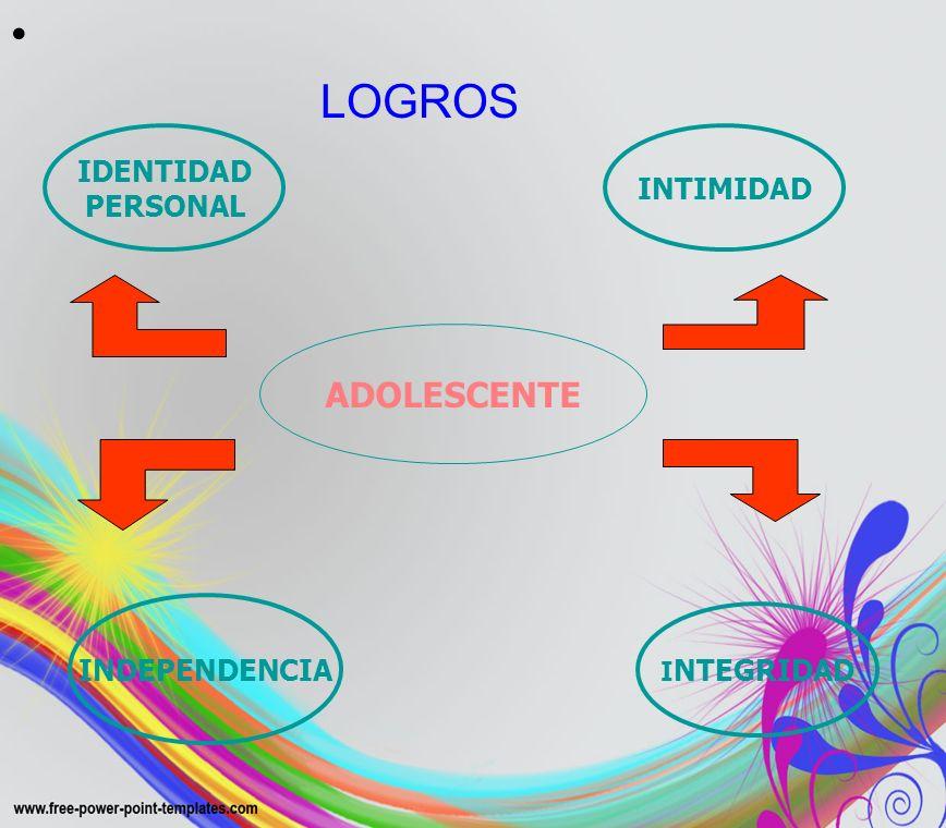LOGROS ADOLESCENTE IDENTIDAD INTIMIDAD PERSONAL INDEPENDENCIA