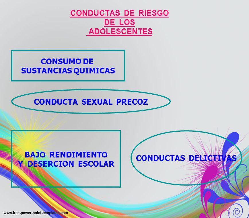 CONDUCTAS DE RIESGO DE LOS ADOLESCENTES