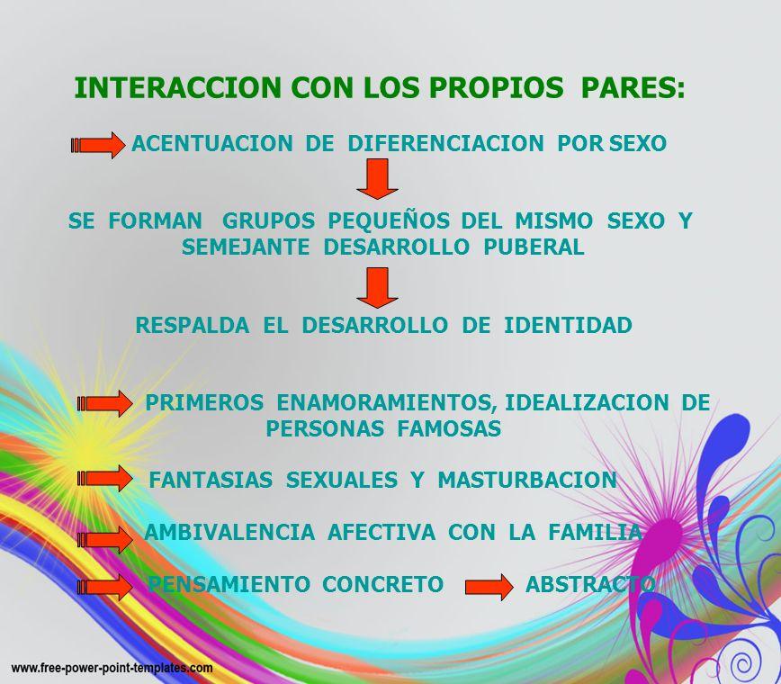 INTERACCION CON LOS PROPIOS PARES: