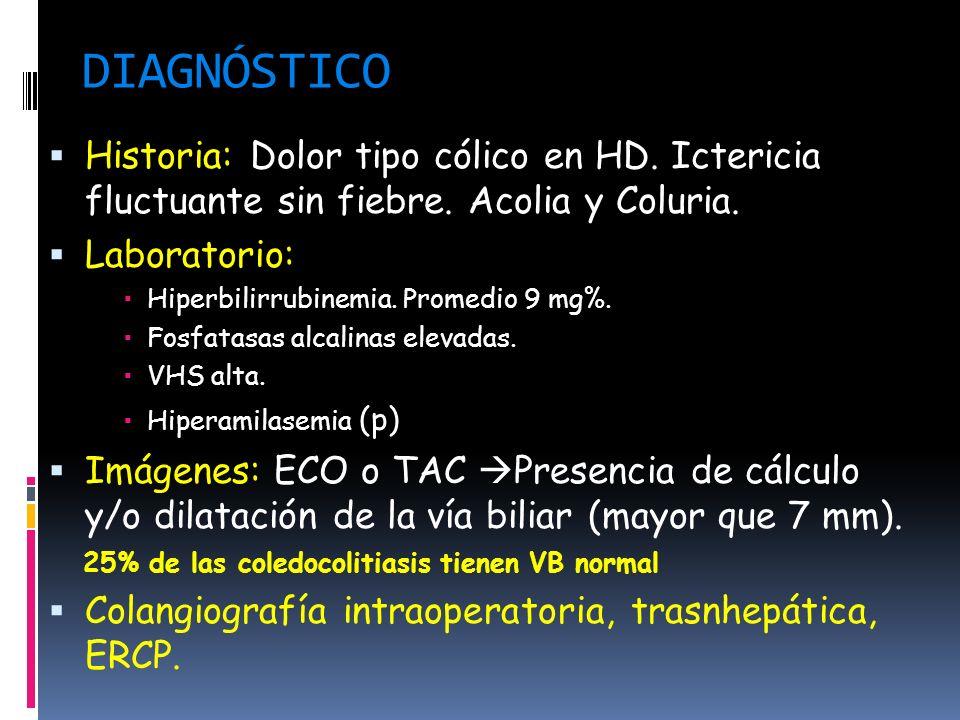 DIAGNÓSTICO Historia: Dolor tipo cólico en HD. Ictericia fluctuante sin fiebre. Acolia y Coluria. Laboratorio: