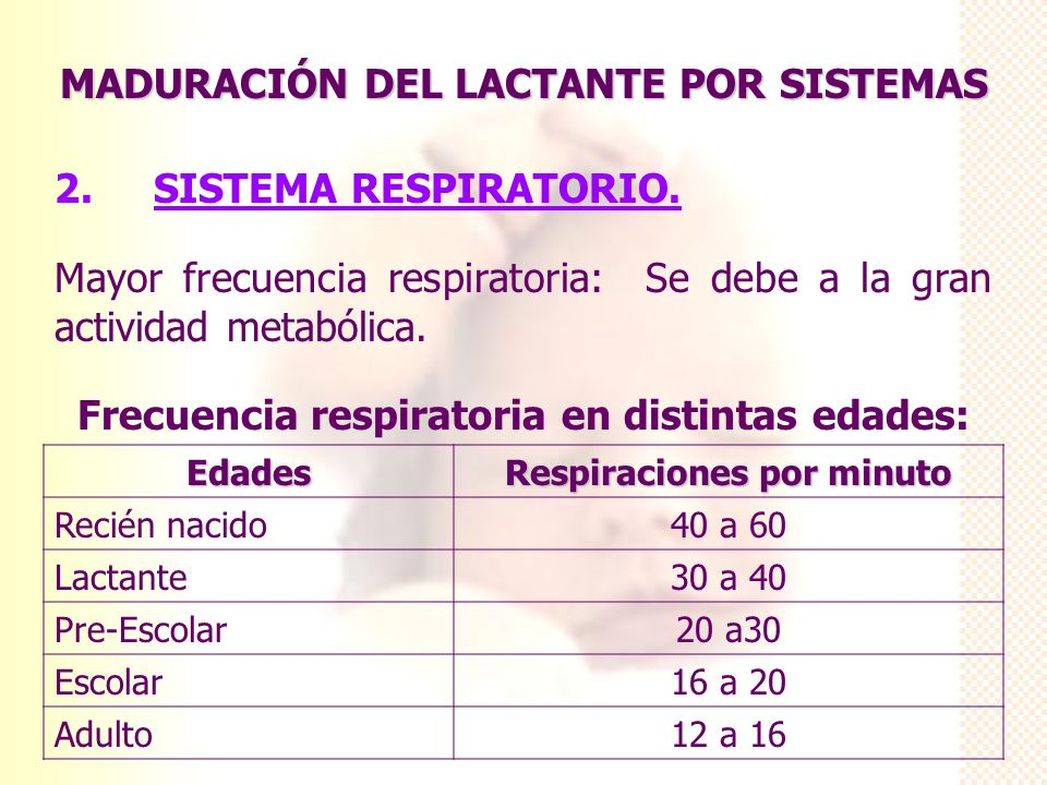 MADURACIÓN DEL LACTANTE POR SISTEMAS SISTEMA RESPIRATORIO.